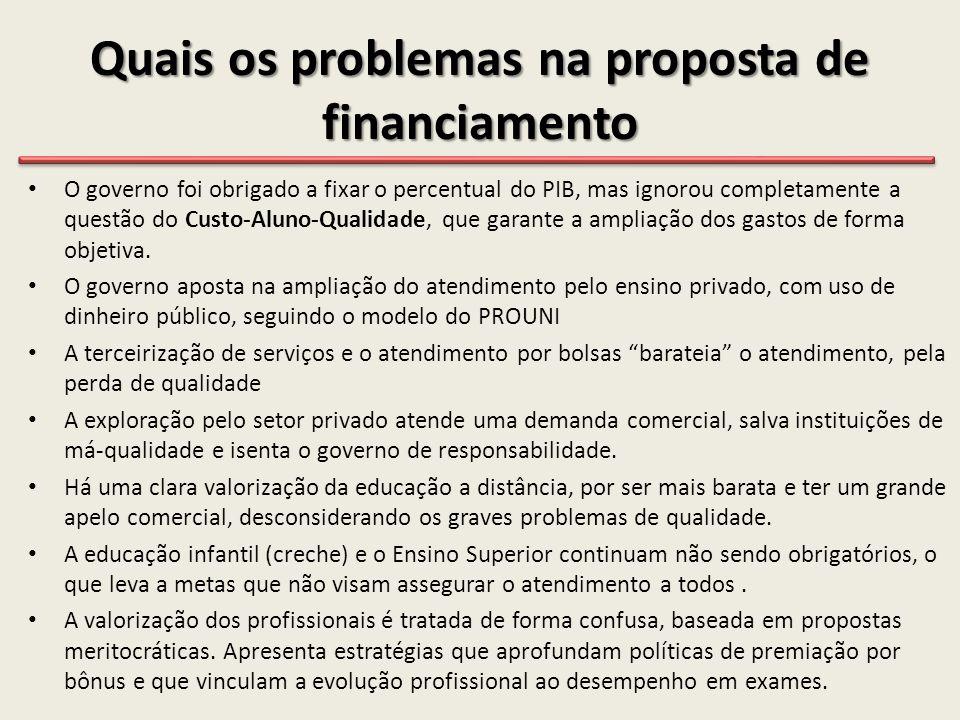 Quais os problemas na proposta de financiamento • O governo foi obrigado a fixar o percentual do PIB, mas ignorou completamente a questão do Custo-Alu