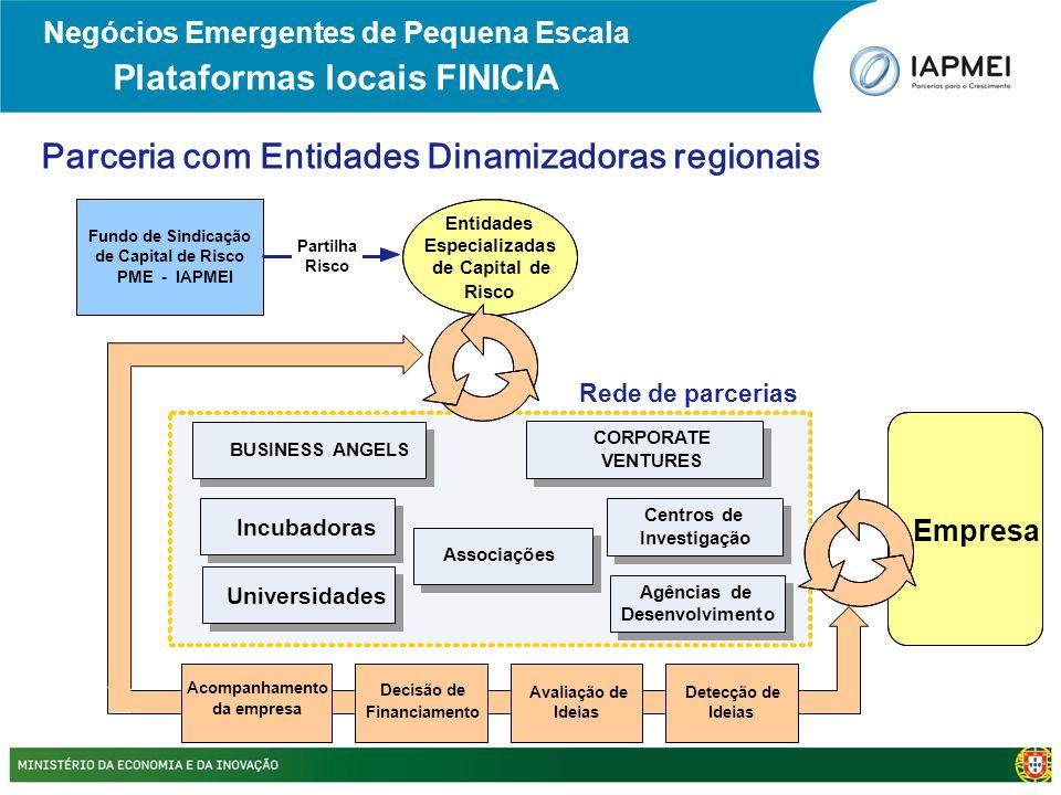 Entidades Especializadas de Capital de Risco Rede de parcerias Fundo de Sindicação de Capital de Risco PME-IAPMEI Partilha Risco BUSINESS ANGELS CORPO