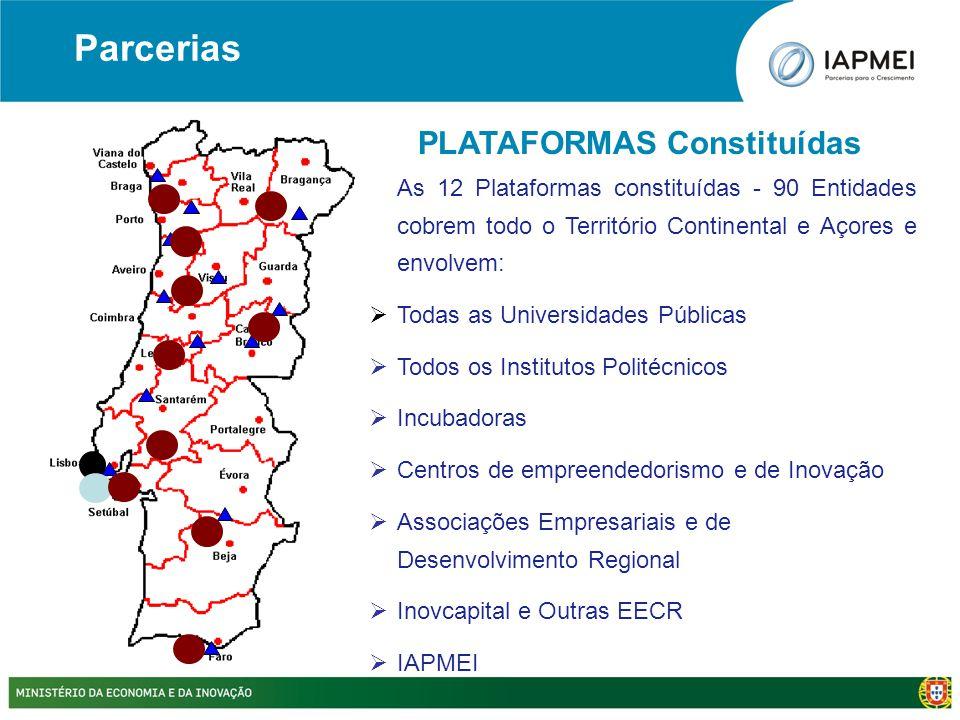 As 12 Plataformas constituídas - 90 Entidades cobrem todo o Território Continental e Açores e envolvem:  Todas as Universidades Públicas  Todos os I