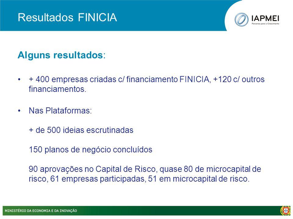 Resultados FINICIA Alguns resultados: •+ 400 empresas criadas c/ financiamento FINICIA, +120 c/ outros financiamentos. •Nas Plataformas: + de 500 idei