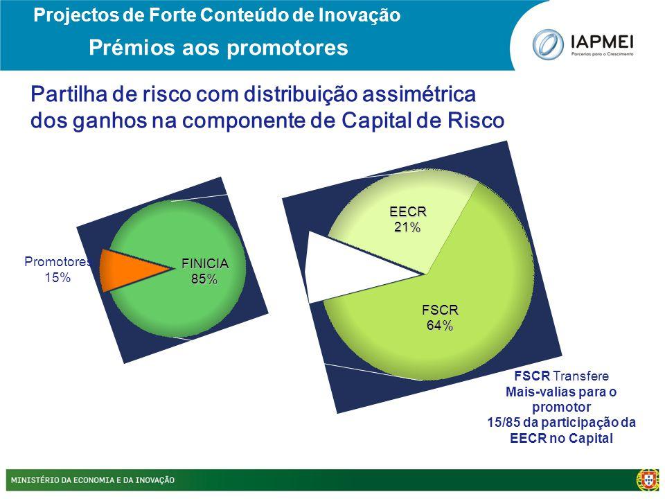 Promotores 15% FINICIA85% EECR21% FSCR64% FSCR Transfere Mais-valias para o promotor 15/85 da participa ç ão da EECR no Capital Partilha de risco com