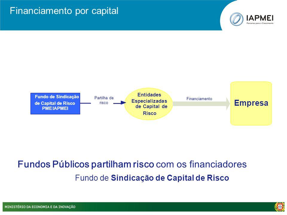 Entidades Especializadas de Capital de Risco Financiamento Fundo de Sindicação de Capital de Risco PME-IAPMEI Fundos Públicos partilham risco com os f
