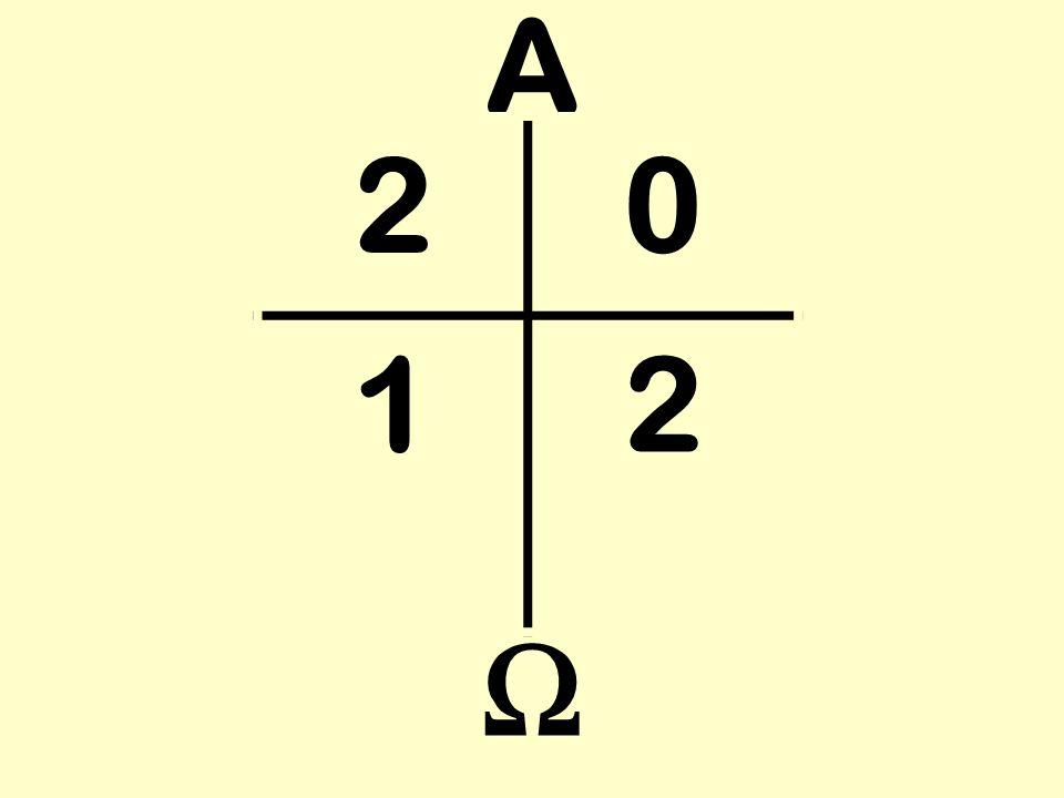 AΩAΩ 20 12