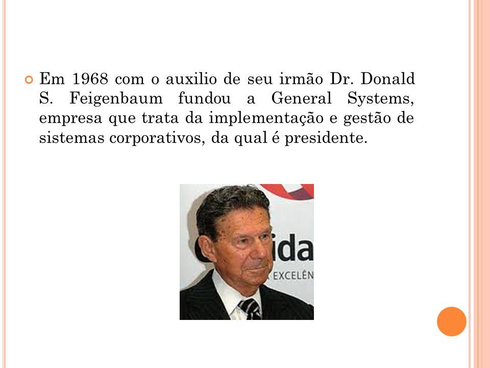 Em 1968 com o auxilio de seu irmão Dr.Donald S.