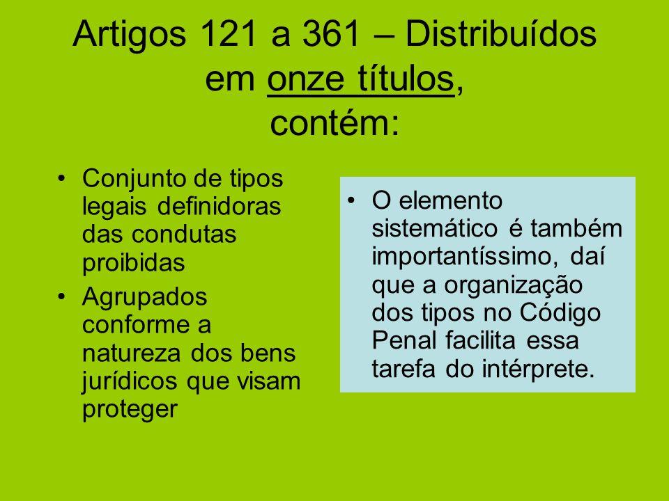 Artigos 121 a 361 – Distribuídos em onze títulos, contém: •Conjunto de tipos legais definidoras das condutas proibidas •Agrupados conforme a natureza