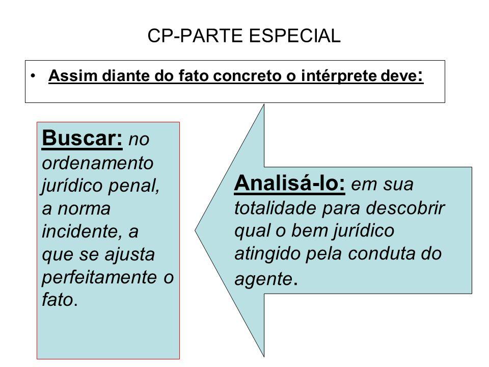 CP-PARTE ESPECIAL •Assim diante do fato concreto o intérprete deve : Buscar: no ordenamento jurídico penal, a norma incidente, a que se ajusta perfeit