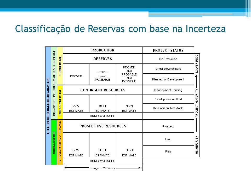 Classificação de Reservas com base na Incerteza