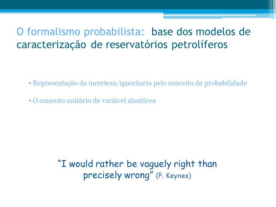 """O formalismo probabilista: base dos modelos de caracterização de reservatórios petrolíferos """"I would rather be vaguely right than precisely wrong"""" (P."""