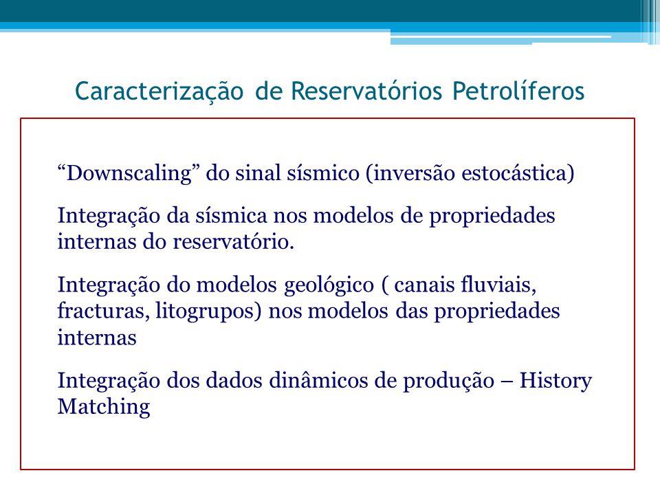 Caracterização de Reservatórios Petrolíferos Integração da sísmica nos modelos de propriedades internas do reservatório. Integração do modelos geológi
