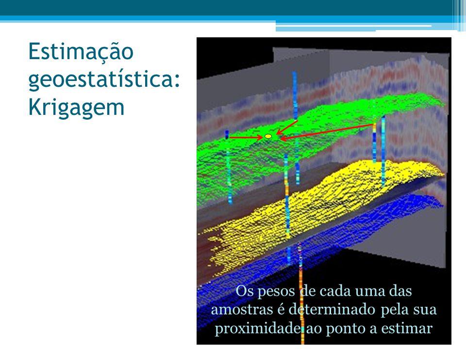 Estimação geoestatística: Krigagem Os pesos de cada uma das amostras é determinado pela sua proximidade ao ponto a estimar