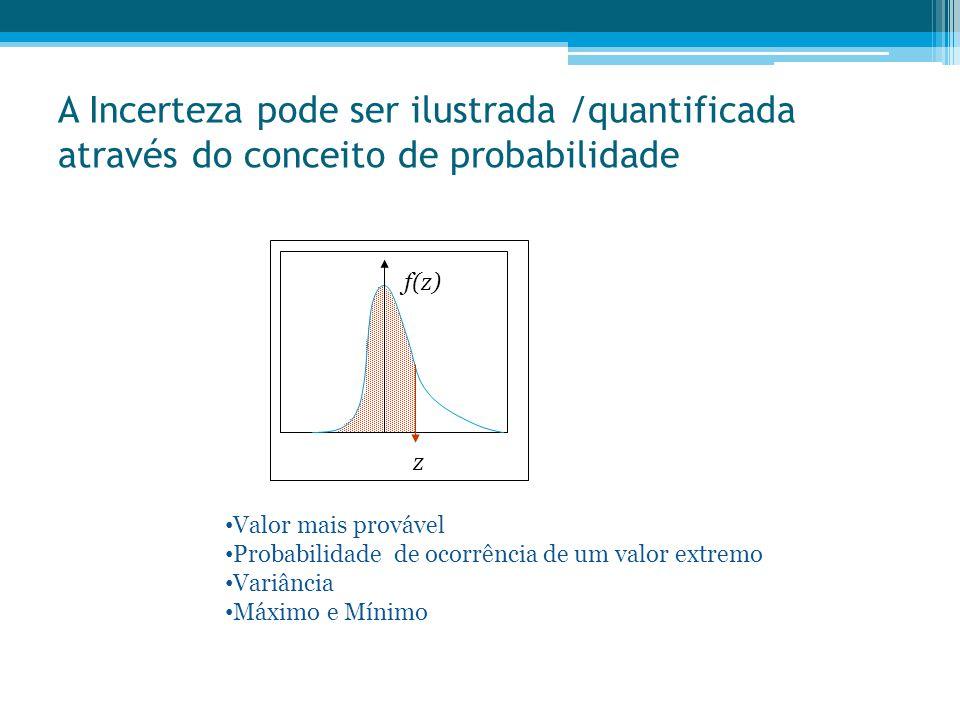 A Incerteza pode ser ilustrada /quantificada através do conceito de probabilidade f(z) z • Valor mais provável • Probabilidade de ocorrência de um val
