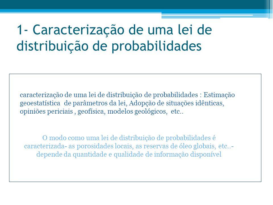 1- Caracterização de uma lei de distribuição de probabilidades caracterização de uma lei de distribuição de probabilidades : Estimação geoestatística