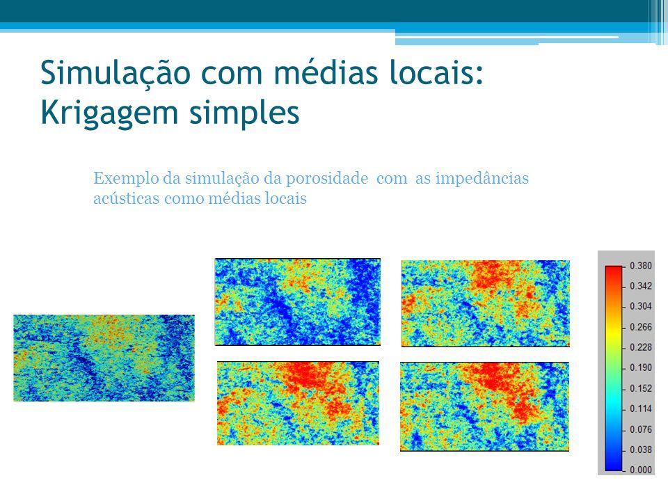 Simulação com médias locais: Krigagem simples Exemplo da simulação da porosidade com as impedâncias acústicas como médias locais