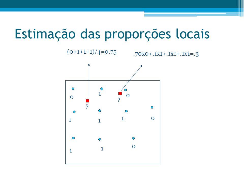 Estimação das proporções locais 0 1 1 1 0 1. 1 0 1 0 ? (0+1+1+1)/4=0.75 ?.70x0+.1x1+.1x1+.1x1=.3