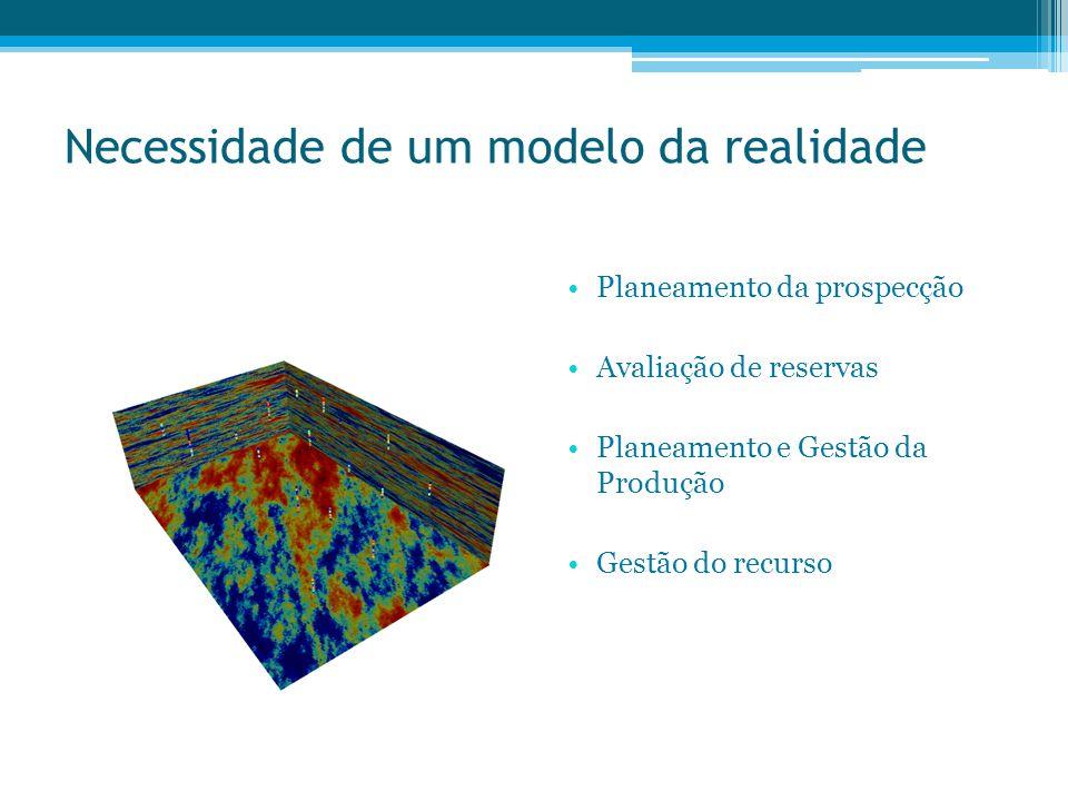 Estimação Geoestatística Inferência espacial de um parâmetro (média, variância,..) ou de uma lei de distribuição