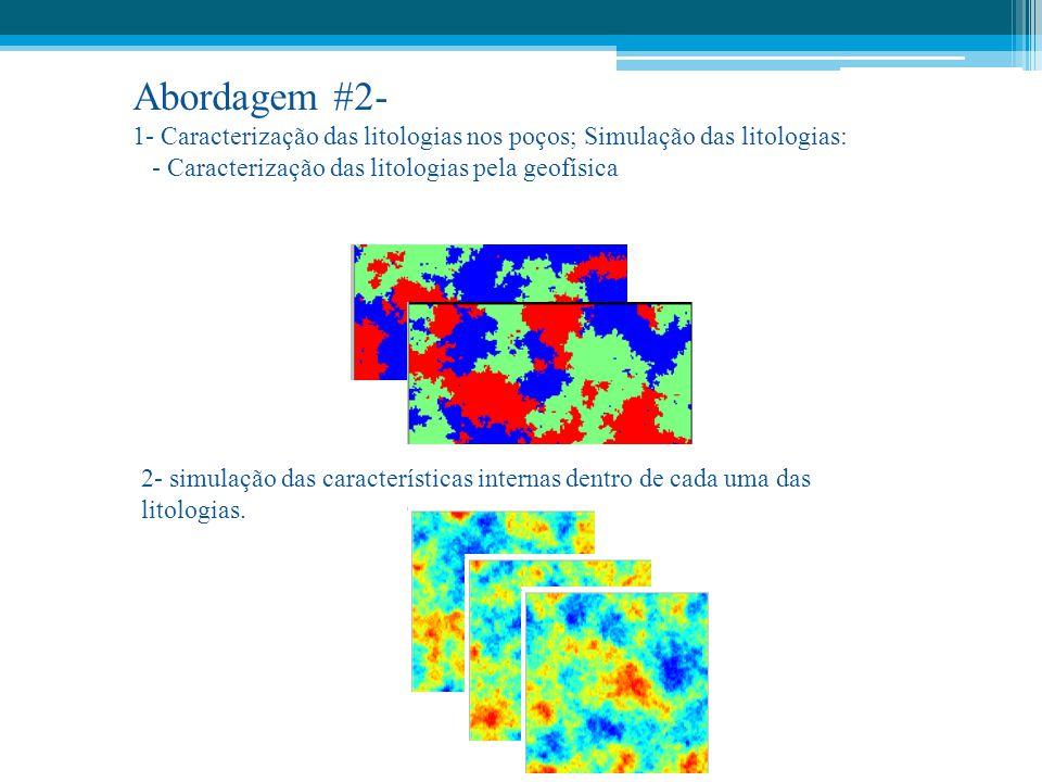 Abordagem #2- 1- Caracterização das litologias nos poços; Simulação das litologias: - Caracterização das litologias pela geofísica 2- simulação das ca