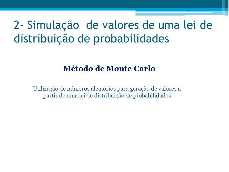 2- Simulação de valores de uma lei de distribuição de probabilidades Método de Monte Carlo Utilização de números aleatórios para geração de valores a