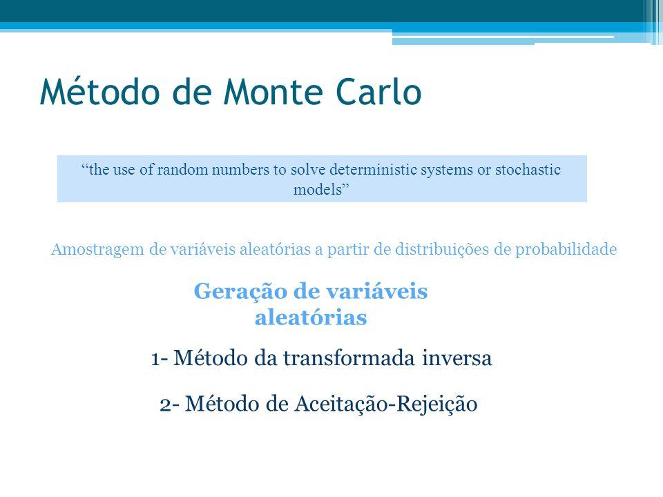 "Método de Monte Carlo ""the use of random numbers to solve deterministic systems or stochastic models"" 1- Método da transformada inversa 2- Método de A"