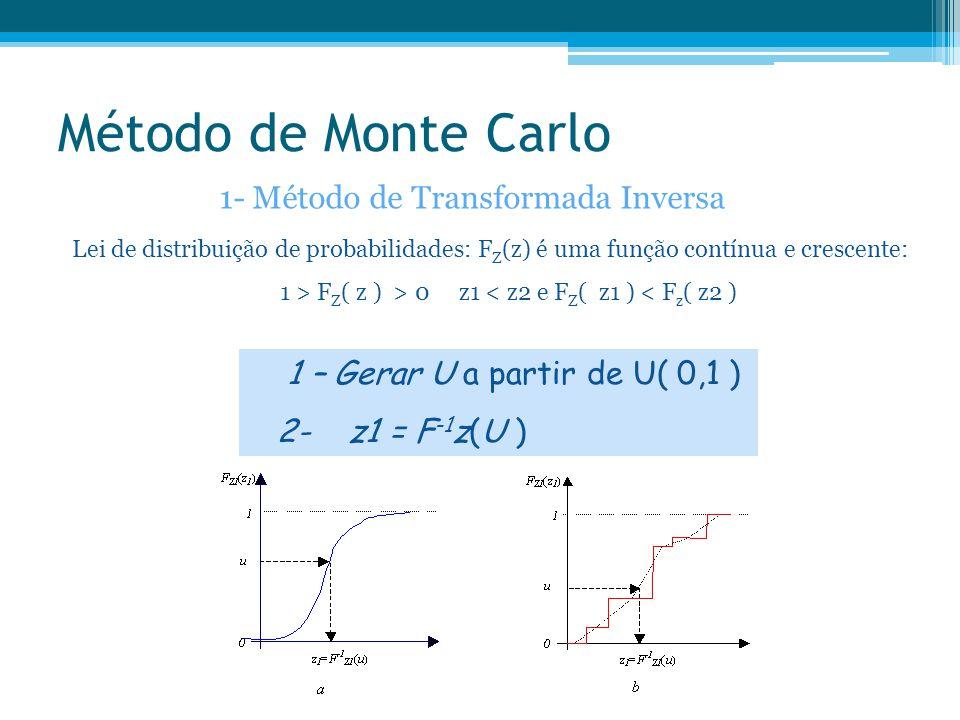 Método de Monte Carlo 1- Método de Transformada Inversa Lei de distribuição de probabilidades: F Z (z) é uma função contínua e crescente: 1 > F Z ( z