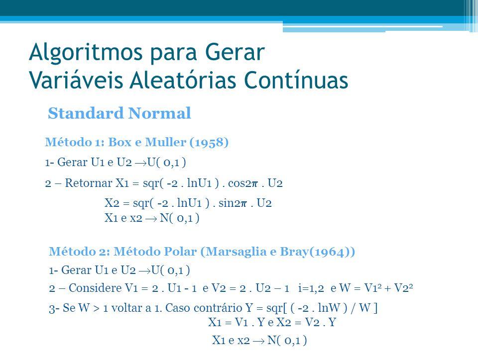 Algoritmos para Gerar Variáveis Aleatórias Contínuas Standard Normal 1- Gerar U1 e U2  U( 0,1 ) 2 – Retornar X1 = sqr( -2. lnU1 ). cos2 . U2 Método