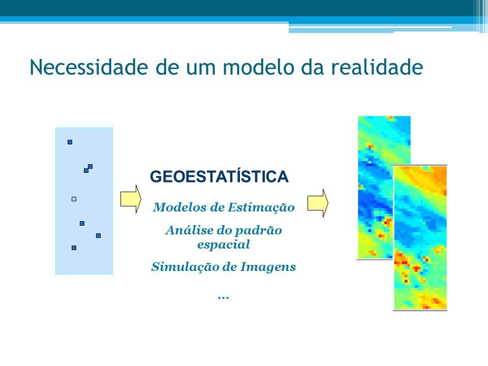 Necessidade de um modelo da realidade GEOESTATÍSTICA Modelos de Estimação Análise do padrão espacial Simulação de Imagens...