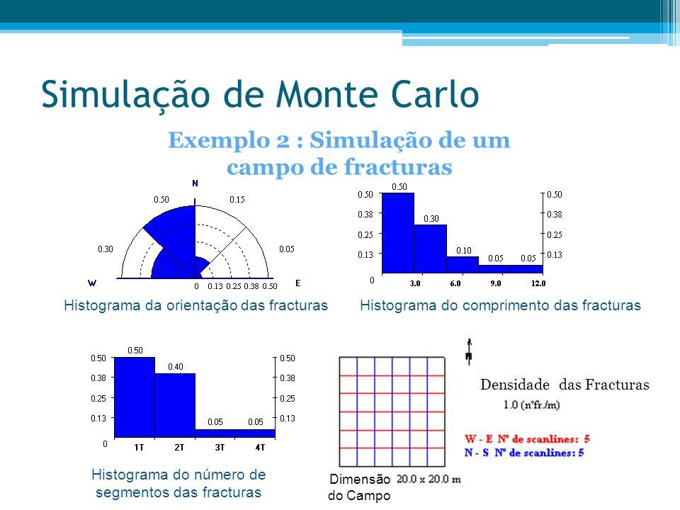 Simulação de Monte Carlo Histograma da orientação das fracturas Histograma do número de segmentos das fracturas Exemplo 2 : Simulação de um campo de f