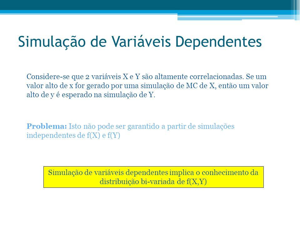 Simulação de Variáveis Dependentes Considere-se que 2 variáveis X e Y são altamente correlacionadas. Se um valor alto de x for gerado por uma simulaçã