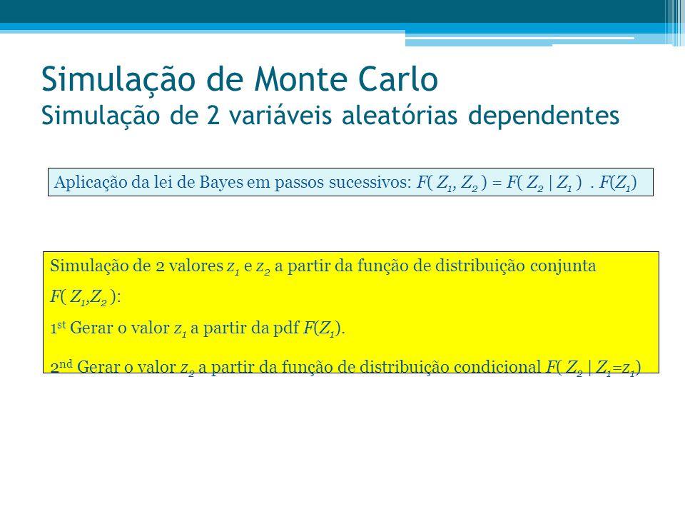 Simulação de Monte Carlo Simulação de 2 variáveis aleatórias dependentes Aplicação da lei de Bayes em passos sucessivos: F( Z 1, Z 2 ) = F( Z 2 | Z 1