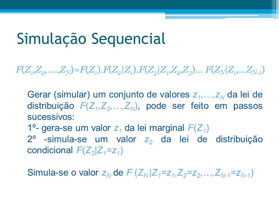 Simulação Sequencial F(Z 1,Z 2,….,Z N )=F(Z 1 ).F(Z 2 |Z 1 ).F(Z 3 |Z 1,Z 2,Z 3 )… F(Z N |Z 1,…Z N-1 ) Gerar (simular) um conjunto de valores z 1,…,z