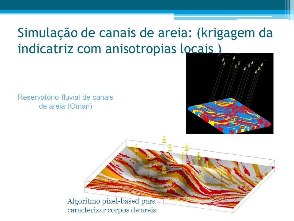 Simulação de canais de areia: (krigagem da indicatriz com anisotropias locais ) Reservatório fluvial de canais de areia (Oman) Algoritmo pixel-based p