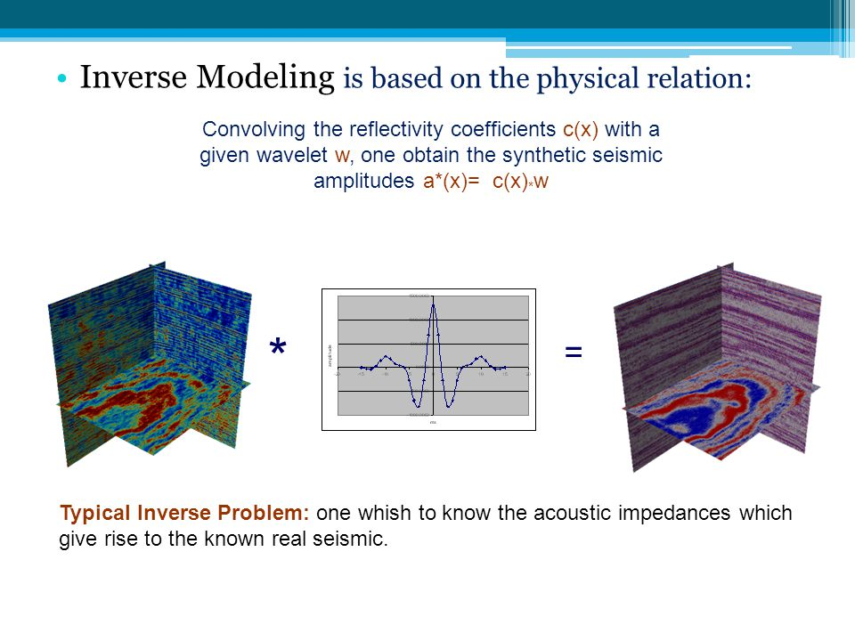 •Inverse Modeling is based on the physical relation: * = Convolving the reflectivity coefficients c(x) with a given wavelet w, one obtain the syntheti
