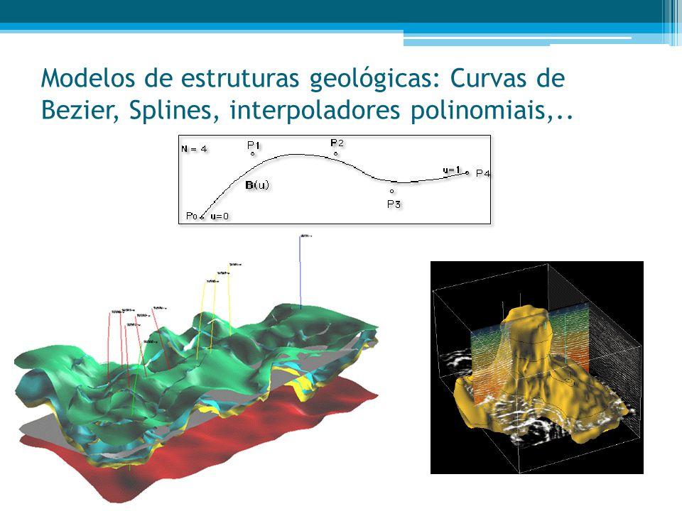 Modelos de estruturas geológicas: Curvas de Bezier, Splines, interpoladores polinomiais,..