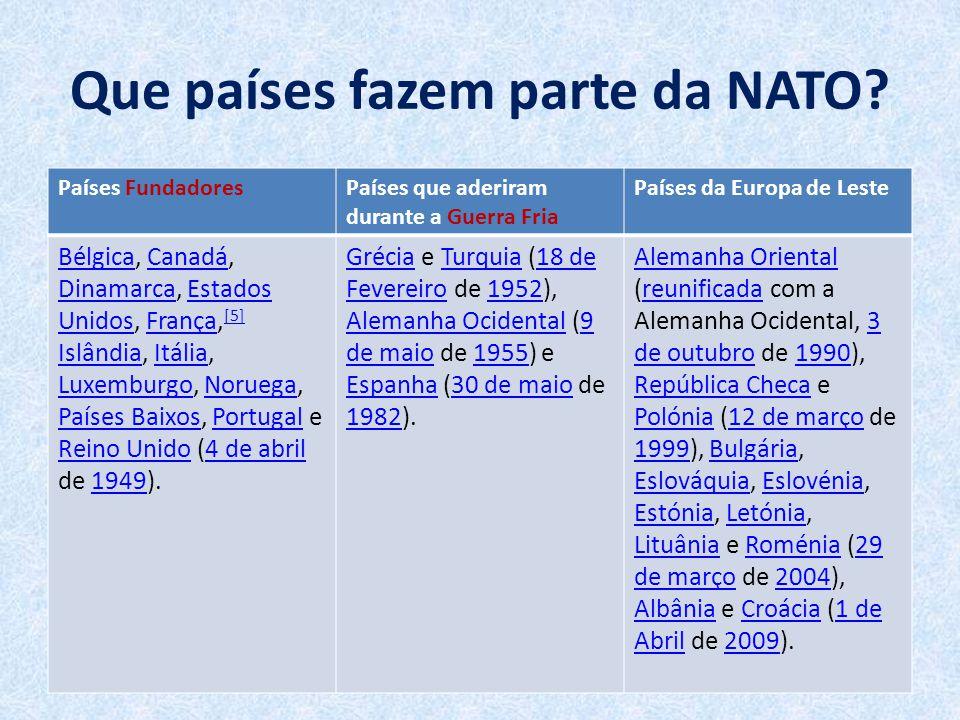 Que países fazem parte da NATO? Países FundadoresPaíses que aderiram durante a Guerra Fria Países da Europa de Leste BélgicaBélgica, Canadá, Dinamarca