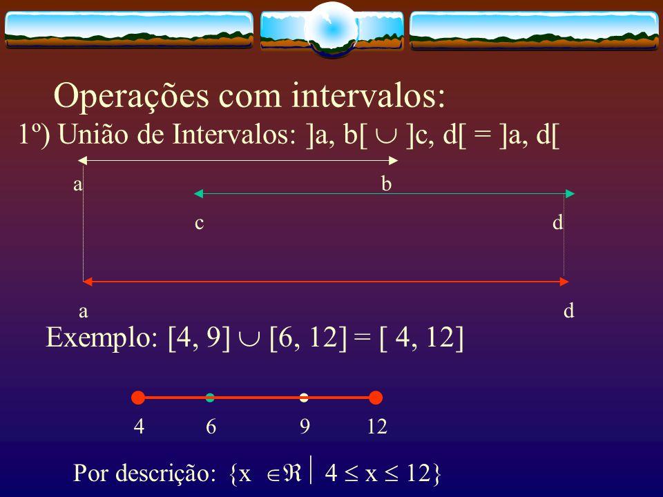 e) Intervalo que tende ao infinito:          -4 -3 -2 -1 0 1 2 3 4 Por descrição: { x  x  -2} Por notação: [-2, +  [ Na reta real: -2 +