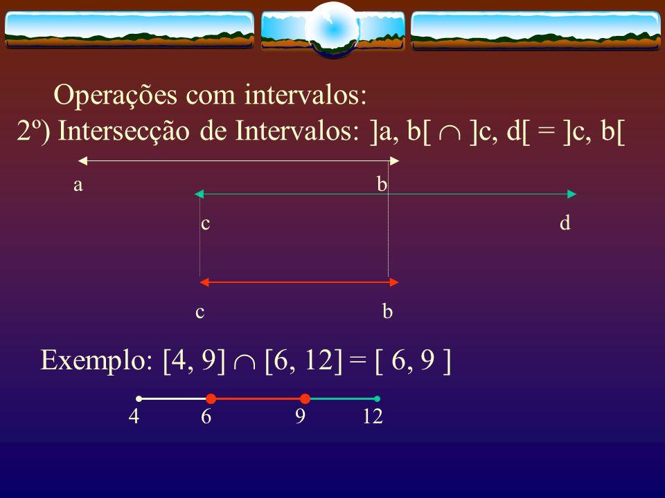 Operações com intervalos: 1º) União de Intervalos: ]a, b[  ]c, d[ = ]a, d[ a b c d a d 4 6 9 12 Exemplo: [4, 9]  [6, 12] = [ 4, 12] Por descrição: {