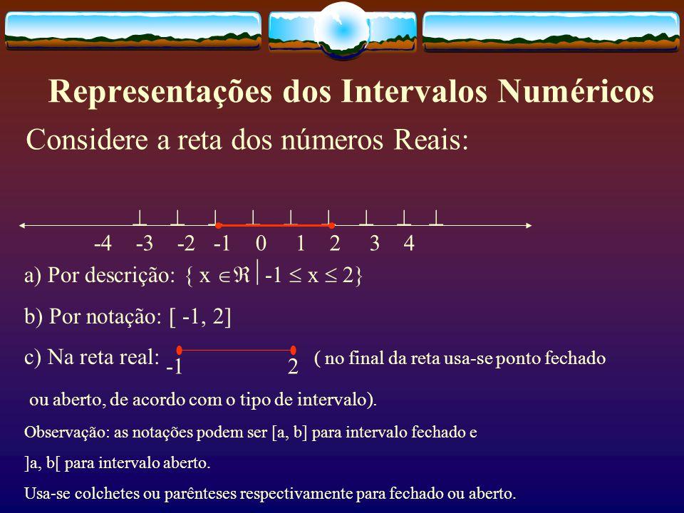 Representações dos Intervalos Numéricos Considere a reta dos números Reais:          -4 -3 -2 -1 0 1 2 3 4 a) Por descrição: { x  -1  x  2} b) Por notação: [ -1, 2] c) Na reta real: ( no final da reta usa-se ponto fechado ou aberto, de acordo com o tipo de intervalo).