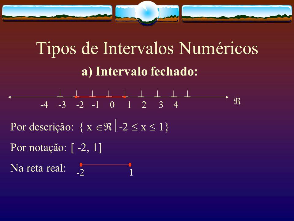 Representações dos Intervalos Numéricos Considere a reta dos números Reais:          -4 -3 -2 -1 0 1 2 3 4 a) Por descrição: { x  -1  x 