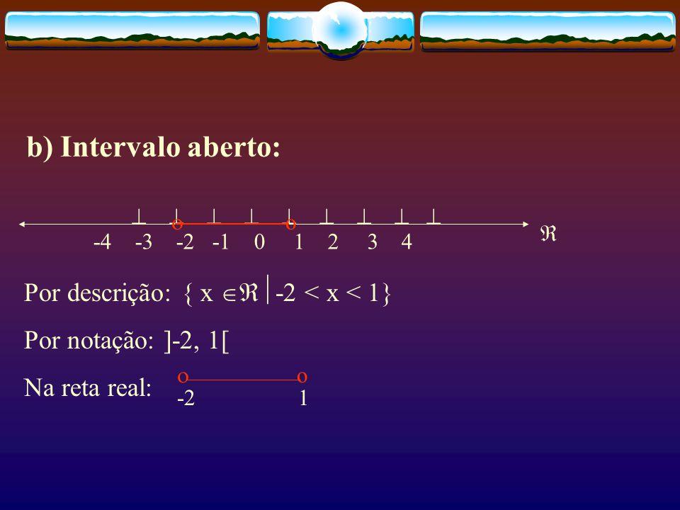 b) Intervalo aberto:          -4 -3 -2 -1 0 1 2 3 4 Por descrição: { x  -2 < x < 1} Por notação: ]-2, 1[ Na reta real: -2 1   o