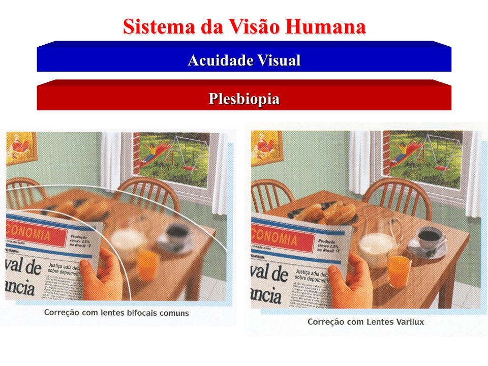 """Acuidade Visual Plesbiopia Sistema da Visão Humana A presbiopia ou """"vista cansada"""", para a maioria das pessoas, inicia após os 40 anos. Ocorre por uma"""