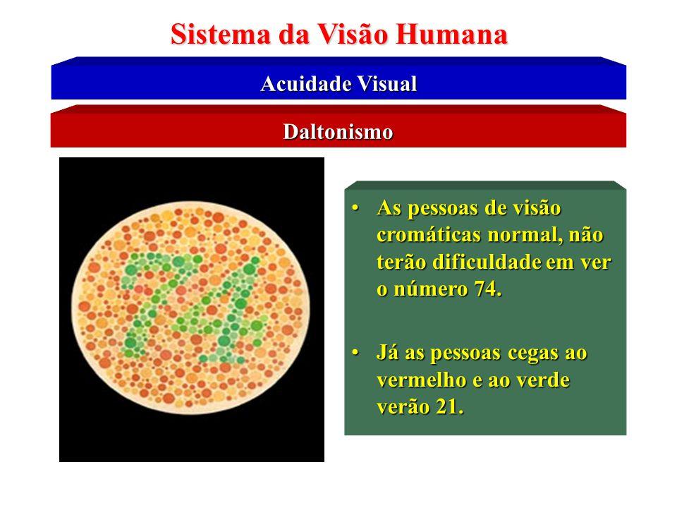 Acuidade Visual Astigmatismo Teste para detectar o astigmatismo. O olho que possui este tipo de defeito, não visualiza corretamente os traços da figur