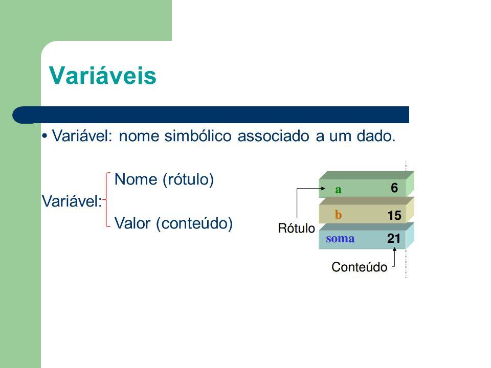 Variáveis • Variável: nome simbólico associado a um dado. Nome (rótulo) Variável: Valor (conteúdo)