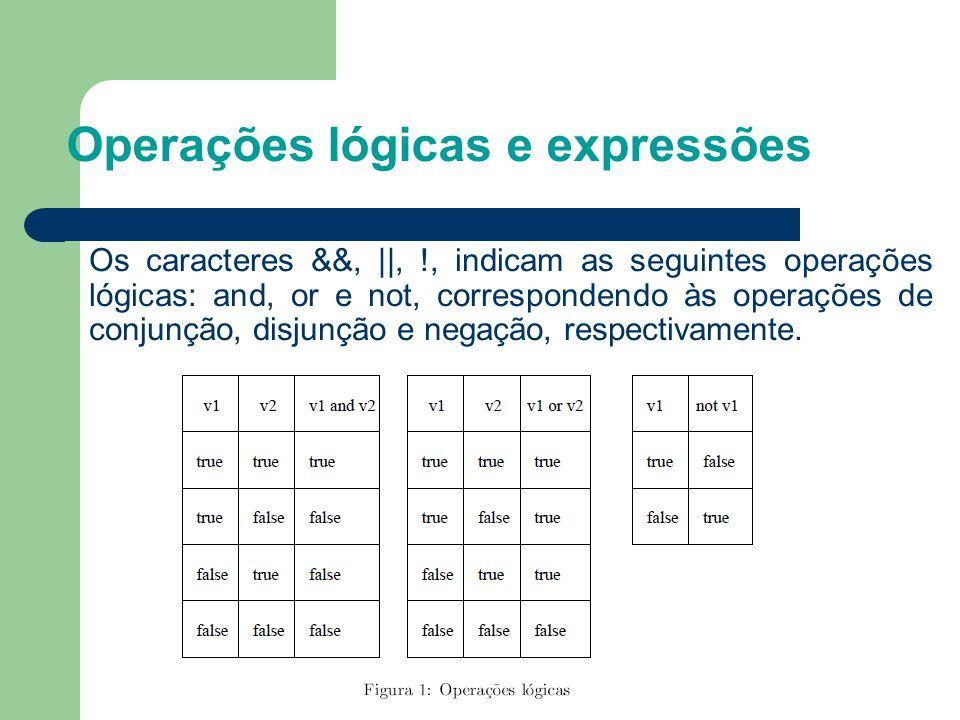 Operações lógicas e expressões Os caracteres &&, ||, !, indicam as seguintes operações lógicas: and, or e not, correspondendo às operações de conjunçã
