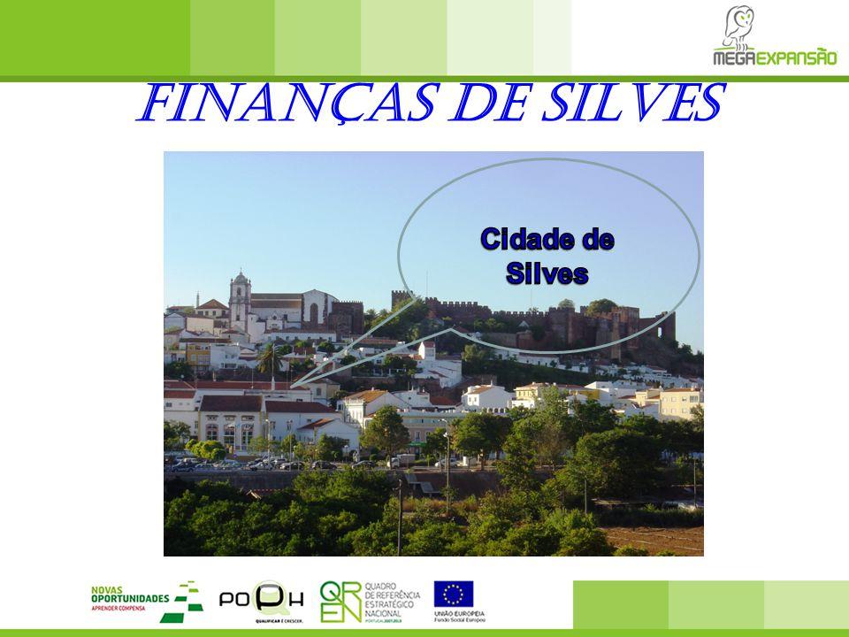 Finanças de Silves