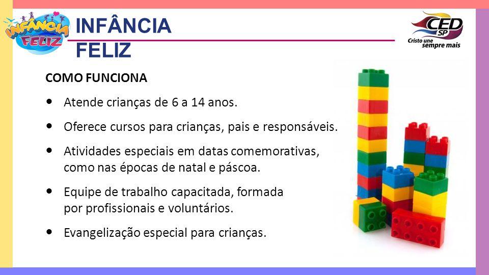 COMO FUNCIONA  Atende crianças de 6 a 14 anos.  Oferece cursos para crianças, pais e responsáveis.  Atividades especiais em datas comemorativas, co