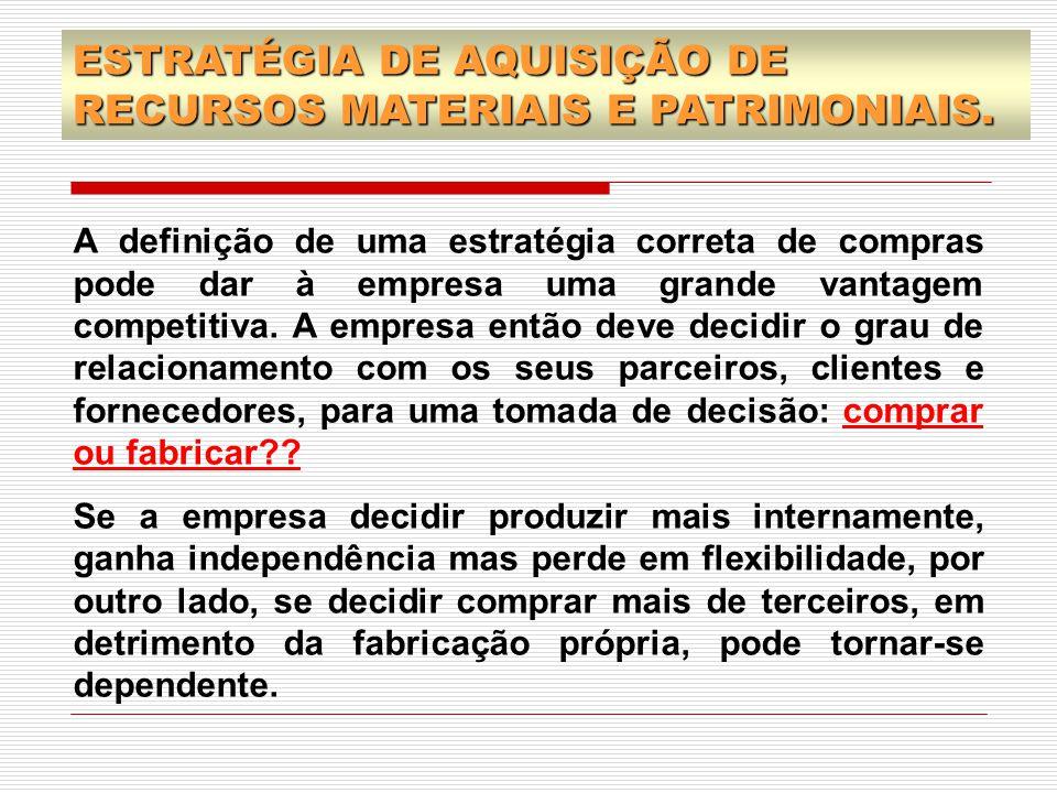 ESTRATÉGIA DE AQUISIÇÃO DE RECURSOS MATERIAIS E PATRIMONIAIS. A definição de uma estratégia correta de compras pode dar à empresa uma grande vantagem