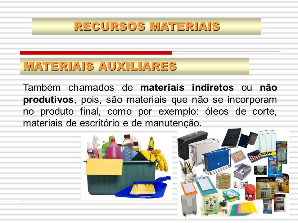 MATERIAIS AUXILIARES Também chamados de materiais indiretos ou não produtivos, pois, são materiais que não se incorporam no produto final, como por ex