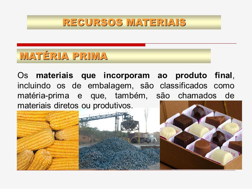 MATÉRIA PRIMA Os materiais que incorporam ao produto final, incluindo os de embalagem, são classificados como matéria-prima e que, também, são chamado