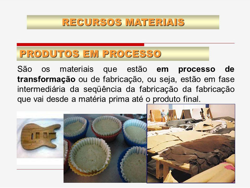 PRODUTOS EM PROCESSO São os materiais que estão em processo de transformação ou de fabricação, ou seja, estão em fase intermediária da seqüência da fa