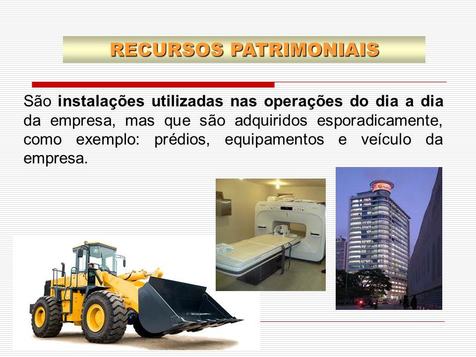 RECURSOS PATRIMONIAIS São instalações utilizadas nas operações do dia a dia da empresa, mas que são adquiridos esporadicamente, como exemplo: prédios,