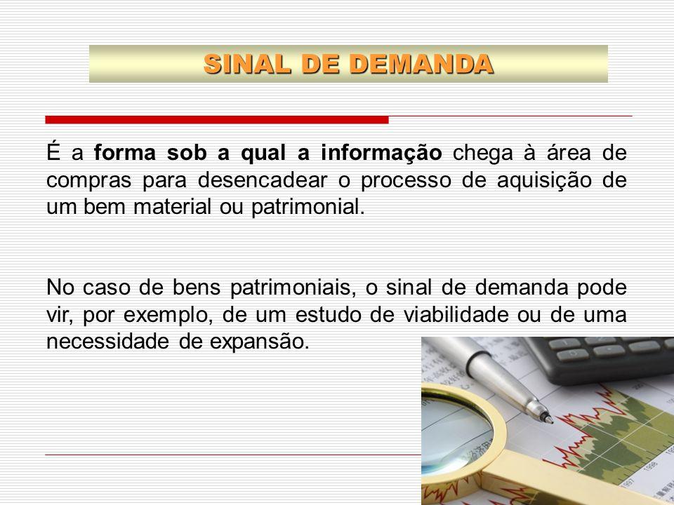 SINAL DE DEMANDA É a forma sob a qual a informação chega à área de compras para desencadear o processo de aquisição de um bem material ou patrimonial.